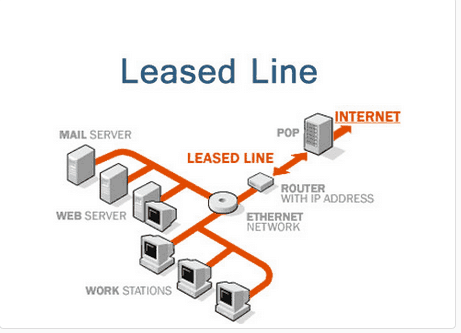 leased-line-min